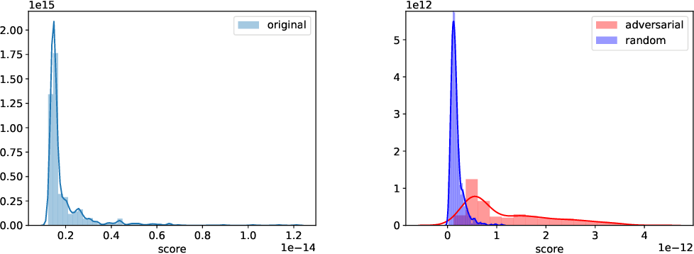 Figure 4 for Approximate Newton-based statistical inference using only stochastic gradients