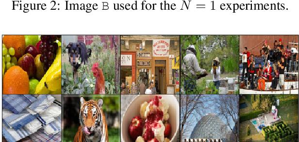 Figure 3 for Surprising Effectiveness of Few-Image Unsupervised Feature Learning