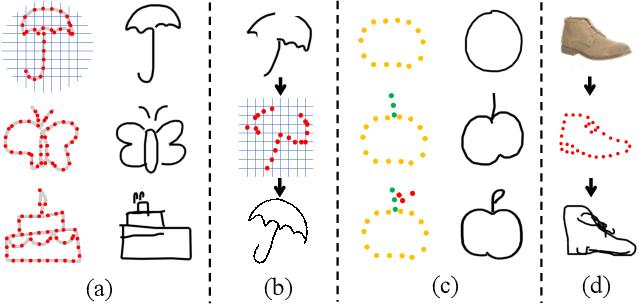 Figure 1 for SketchLattice: Latticed Representation for Sketch Manipulation