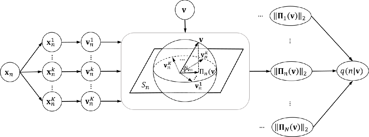 Figure 1 for K-Shot Contrastive Learning of Visual Features with Multiple Instance Augmentations