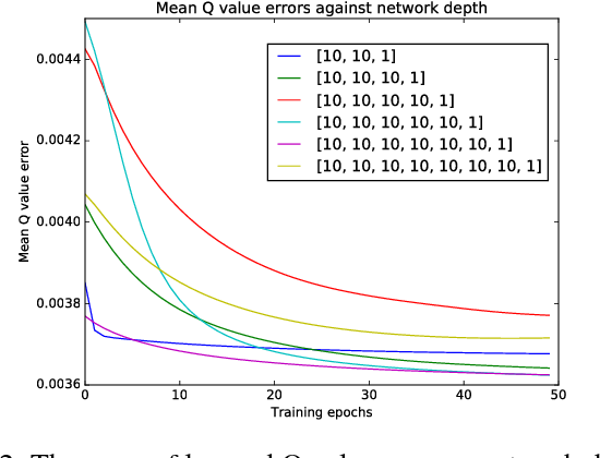 Figure 2 for A Function Approximation Method for Model-based High-Dimensional Inverse Reinforcement Learning