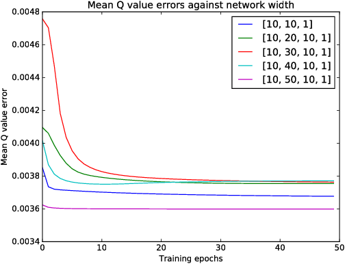 Figure 3 for A Function Approximation Method for Model-based High-Dimensional Inverse Reinforcement Learning
