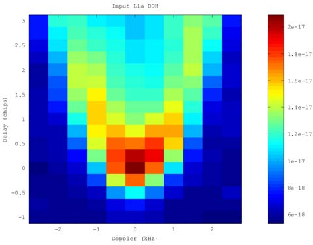 Figure 3 from Overview of the Delay Doppler Mapping Instrument (DDMI on