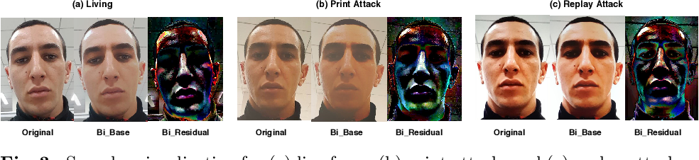 Figure 4 for Face Anti-Spoofing with Human Material Perception