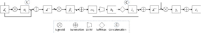 Figure 3 for SMART Frame Selection for Action Recognition