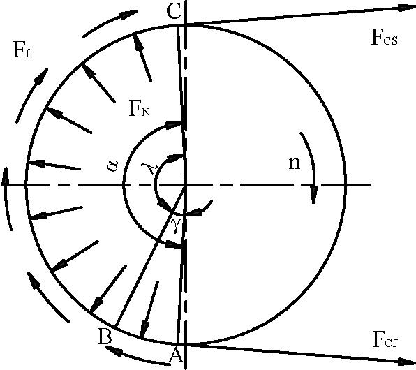 Finite Element Analysis Of Large Belt Width Conveyor Driving Roller