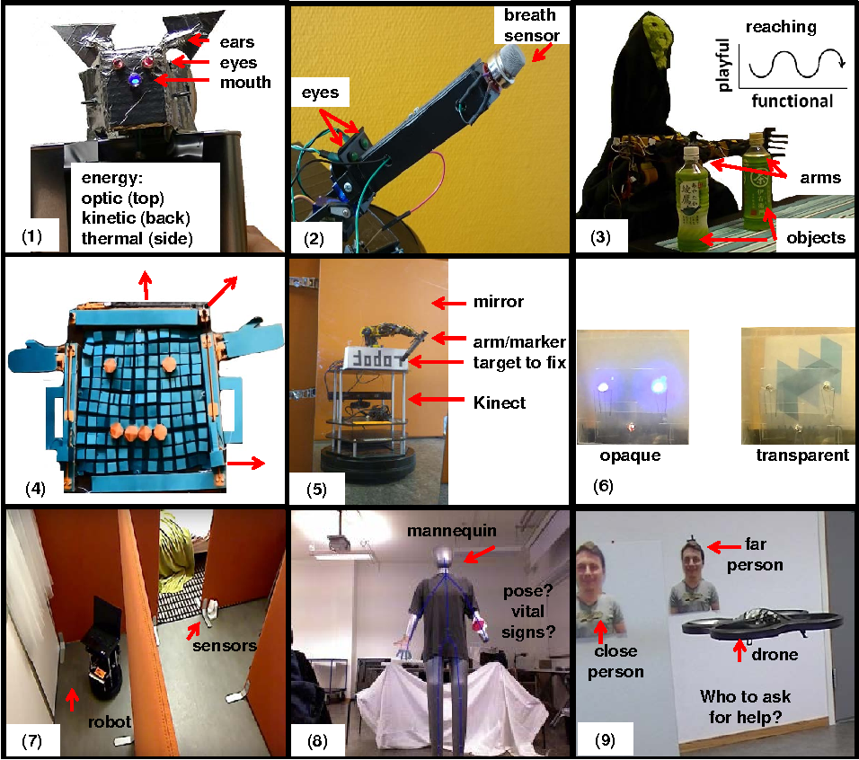 Figure 3 for Exploring home robot capabilities by medium fidelity prototyping