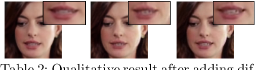 Figure 4 for Talking Face Generation by Conditional Recurrent Adversarial Network