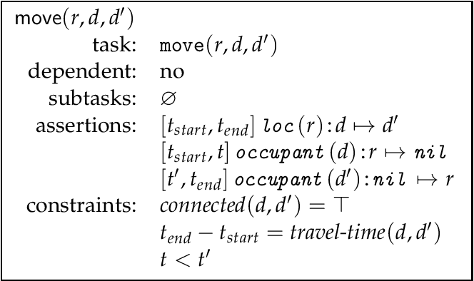 Figure 1 for FAPE: a Constraint-based Planner for Generative and Hierarchical Temporal Planning