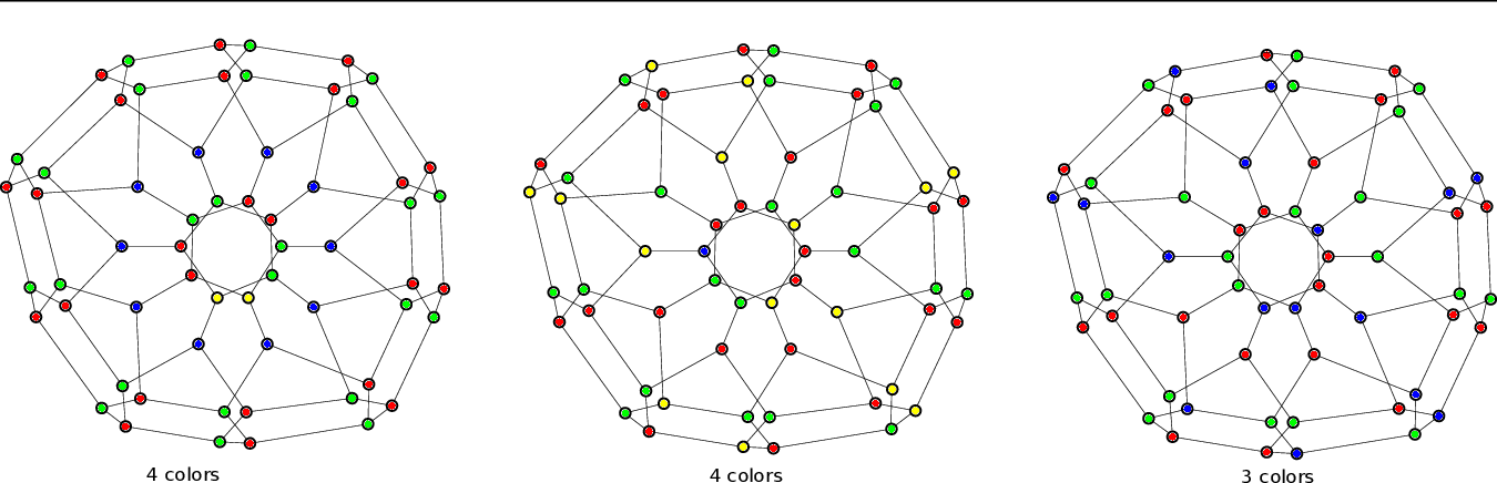 Figure 3 for Coloring Big Graphs with AlphaGoZero
