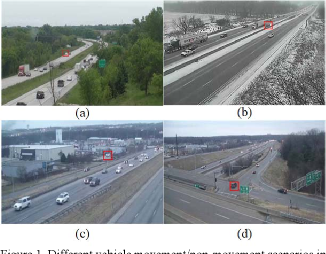 Figure 1 for Challenges in Time-Stamp Aware Anomaly Detection in Traffic Videos