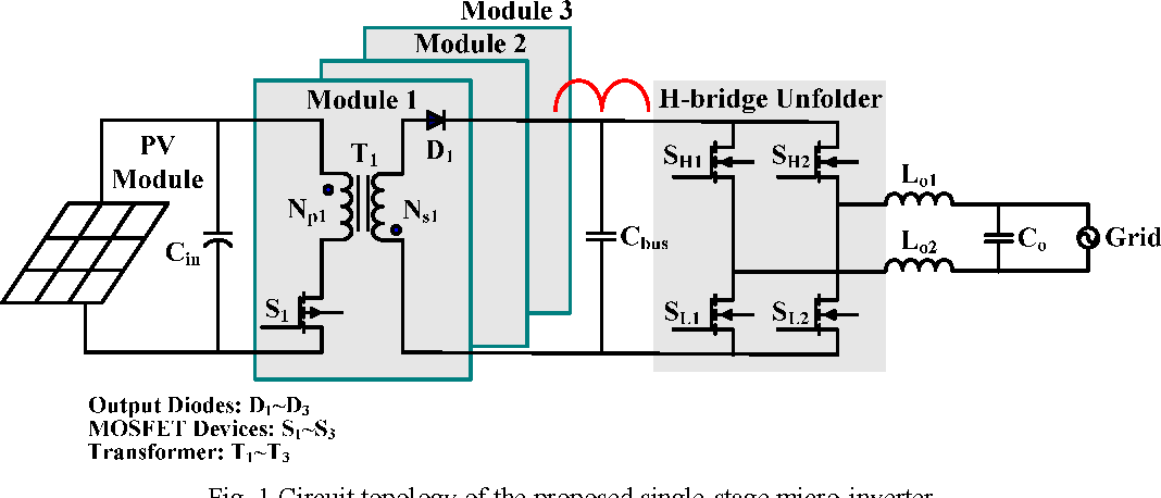 Solar Micro Inverter Schematic Wiring Diagram - Wiring Diagrams on