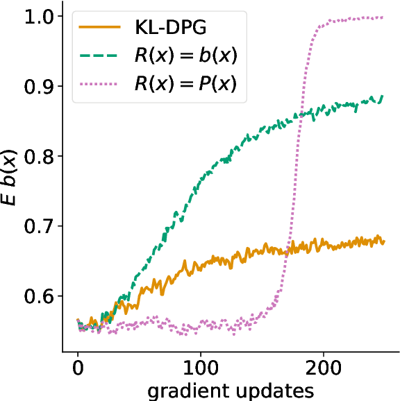 Figure 1 for Energy-Based Models for Code Generation under Compilability Constraints