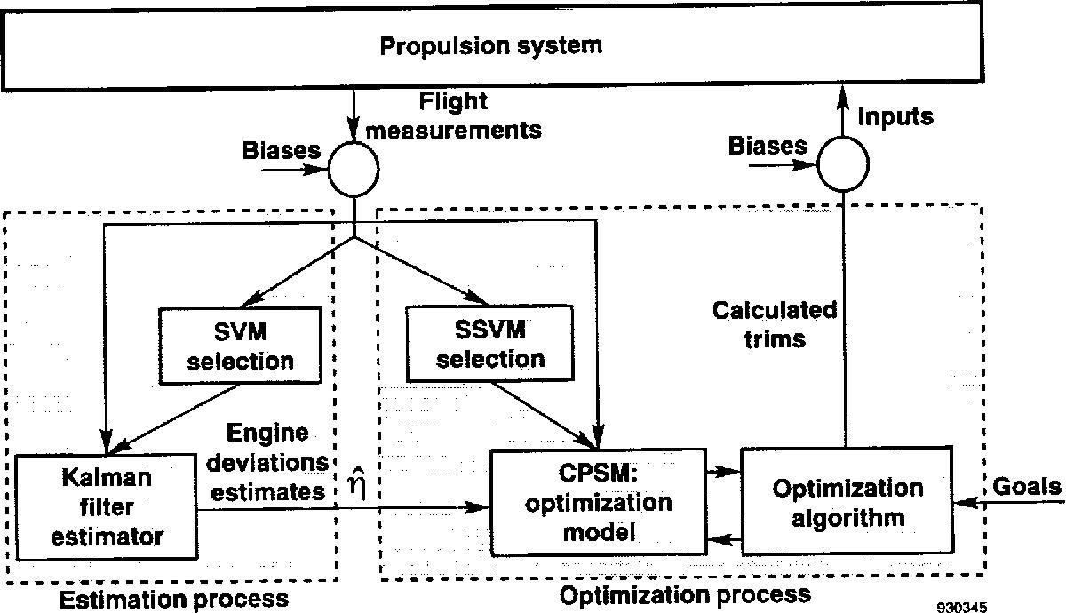Figure 2 From Memorandum 4551 9 O On The Estimation Engine Flow Diagram Of Psc Algorithm