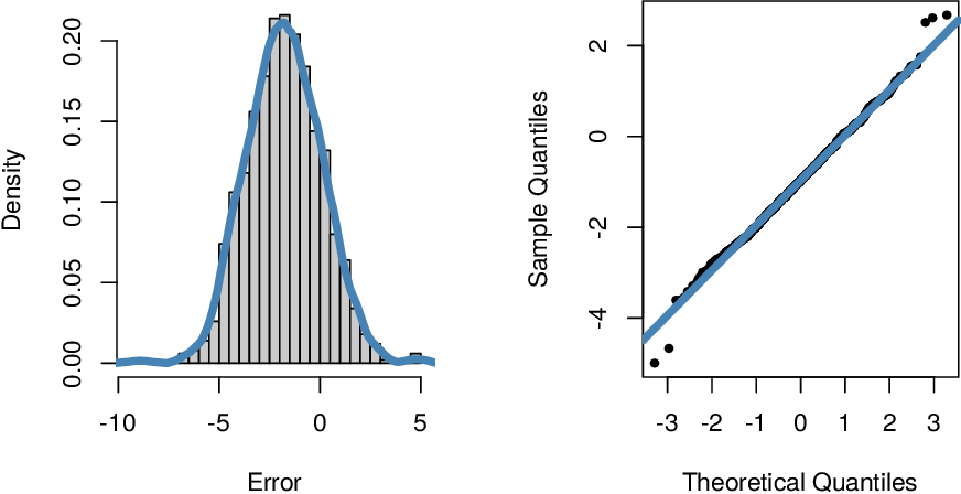 Figure 1 for Particle filter-based Gaussian process optimisation for parameter inference