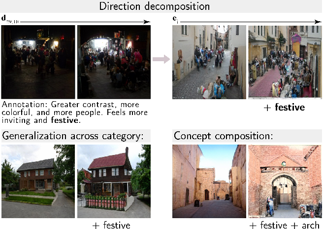 Figure 1 for Toward a Visual Concept Vocabulary for GAN Latent Space
