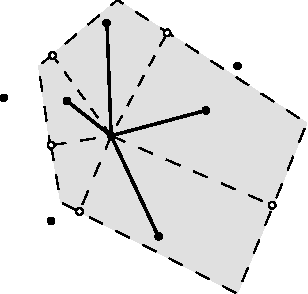 Figure 21: The first algorithm to build GG−(P,W ). Black points are in P and white points in W .
