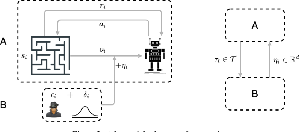 Figure 3 for Policy Smoothing for Provably Robust Reinforcement Learning