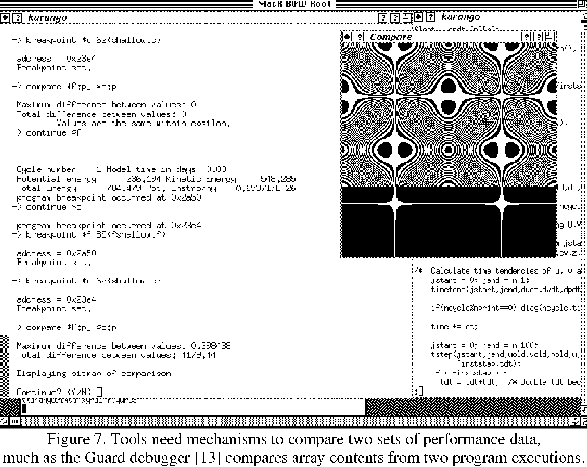 Figure 7 from Performance tools for today's HPC: Are we addressing