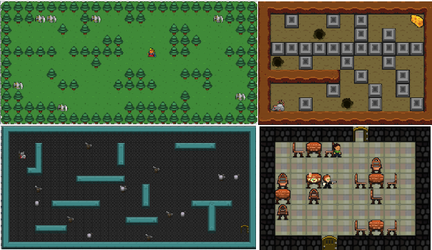 Figure 1 for General Video Game AI: a Multi-Track Framework for Evaluating Agents, Games and Content Generation Algorithms