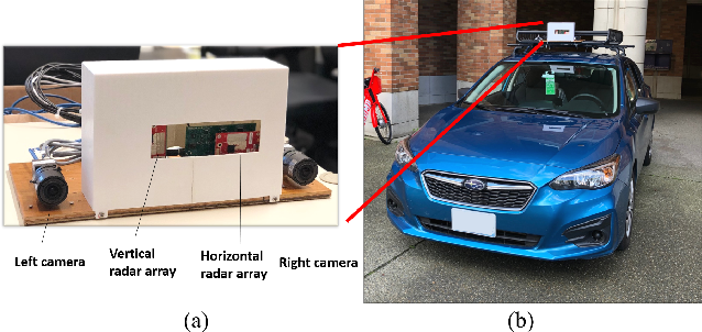 Figure 4 for RAMP-CNN: A Novel Neural Network for Enhanced Automotive Radar Object Recognition