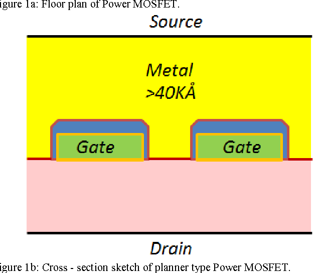 Figure 1b: Cross - section sketch of planner type Power MOSFET.