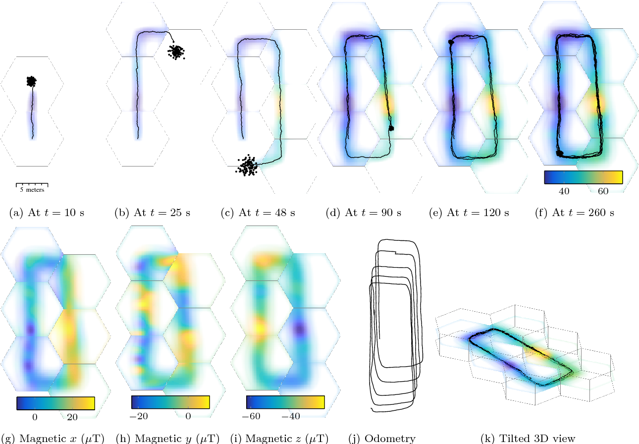 Figure 3 for Scalable Magnetic Field SLAM in 3D Using Gaussian Process Maps