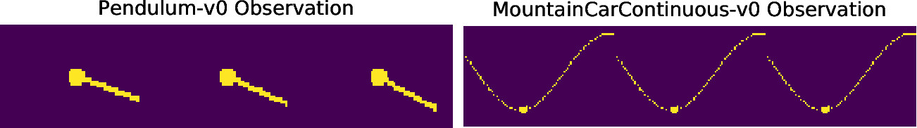 Figure 3 for Extracting Latent State Representations with Linear Dynamics from Rich Observations