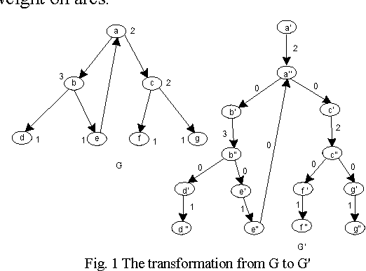 Minimum Energy Cost Broadcast Routing In Ad Hoc Wireless Networks