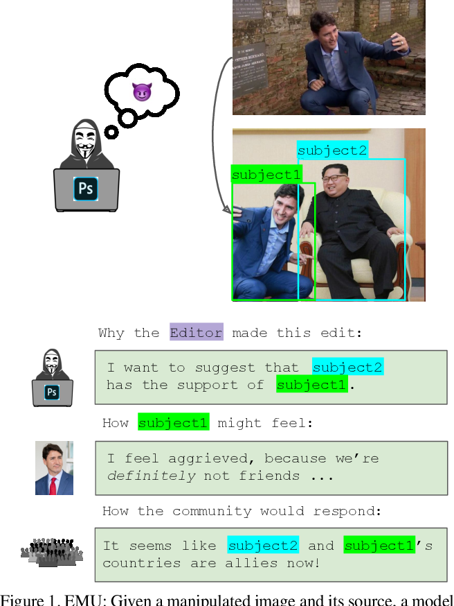Figure 1 for Edited Media Understanding: Reasoning About Implications of Manipulated Images