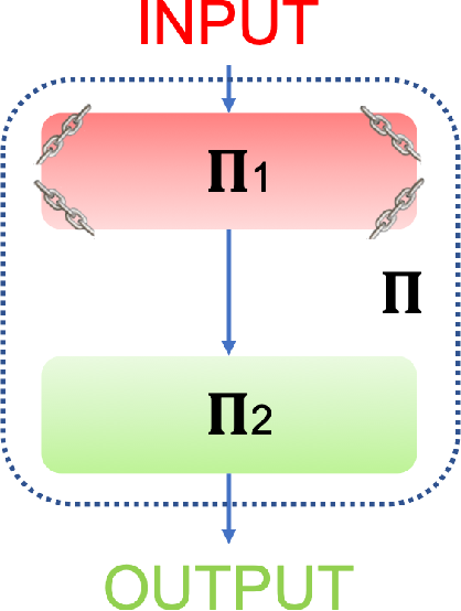 Figure 1 for A non-discriminatory approach to ethical deep learning