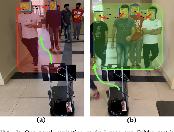 Figure 1 for CoMet: Modeling Group Cohesion for Socially Compliant Robot Navigation in Crowded Scenes