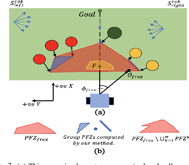 Figure 3 for CoMet: Modeling Group Cohesion for Socially Compliant Robot Navigation in Crowded Scenes