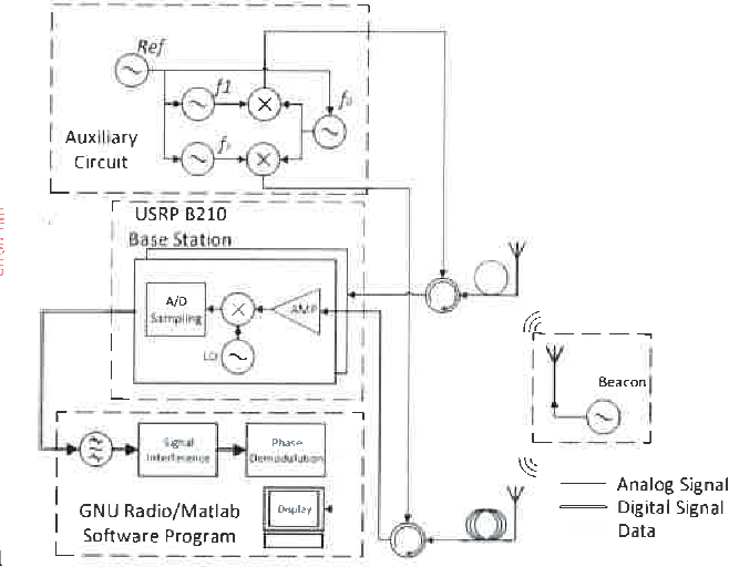 Fig. 6. Schematic diagram of advanced system with auxiliary circuit