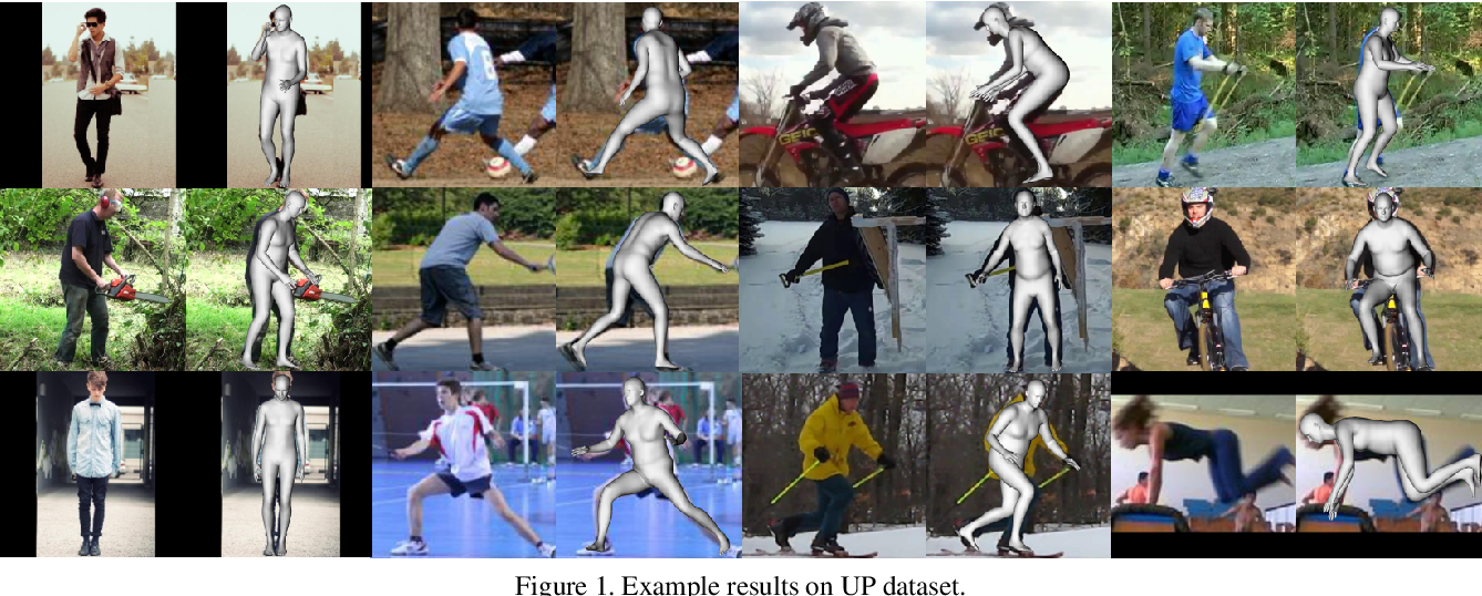 Figure 1 for DenseBody: Directly Regressing Dense 3D Human Pose and Shape From a Single Color Image