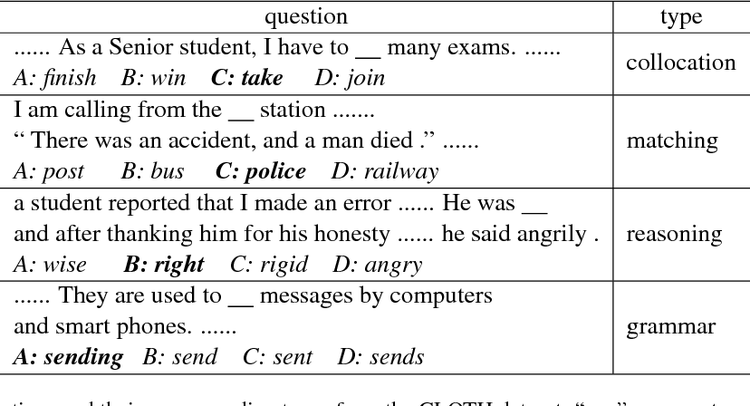 Figure 1 for Multi-Perspective Context Aggregation for Semi-supervised Cloze-style Reading Comprehension