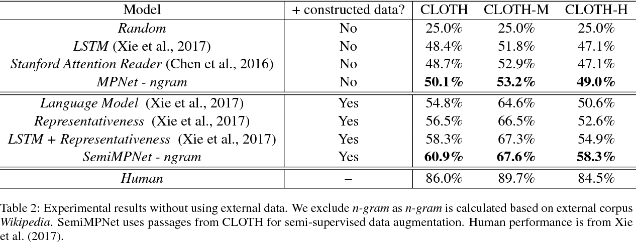 Figure 3 for Multi-Perspective Context Aggregation for Semi-supervised Cloze-style Reading Comprehension