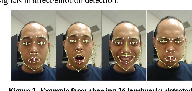 Figure 2. Example faces showing 26 landmarks detected.