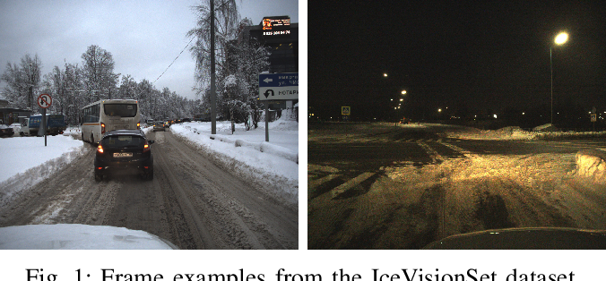 """Figure 1 for Recognition of Russian traffic signs in winter conditions. Solutions of the """"Ice Vision"""" competition winners"""