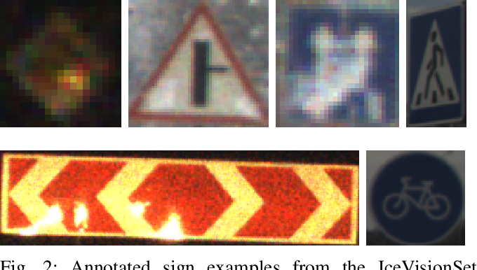"""Figure 2 for Recognition of Russian traffic signs in winter conditions. Solutions of the """"Ice Vision"""" competition winners"""