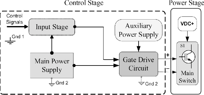 Low-Cost Gate Drive Circuit for Three-Level Neutral-Point-Clamped
