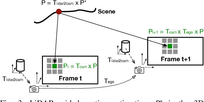 Figure 3 for A LiDAR-Guided Framework for Video Enhancement