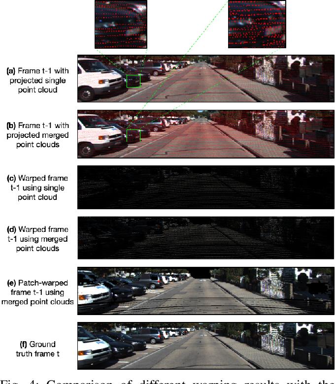 Figure 4 for A LiDAR-Guided Framework for Video Enhancement