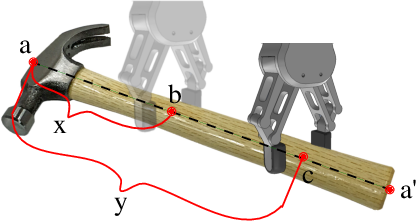 Figure 3 for Center-of-Mass-based Robust Grasp Planning for Unknown Objects Using Tactile-Visual Sensors