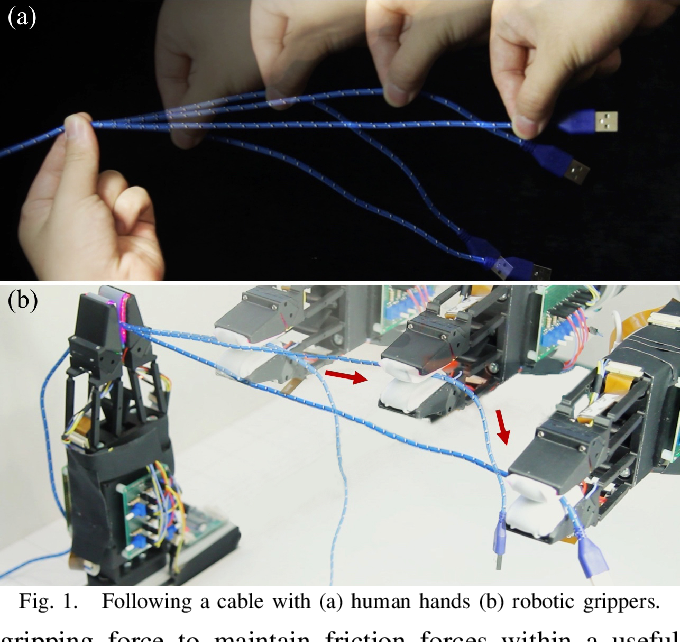 Figure 1 for Cable Manipulation with a Tactile-Reactive Gripper