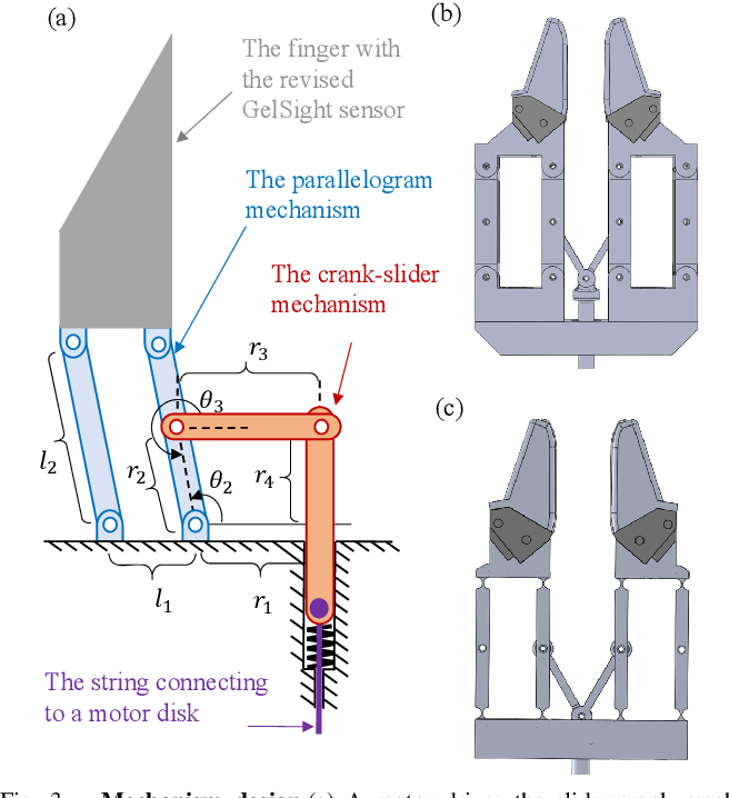 Figure 3 for Cable Manipulation with a Tactile-Reactive Gripper
