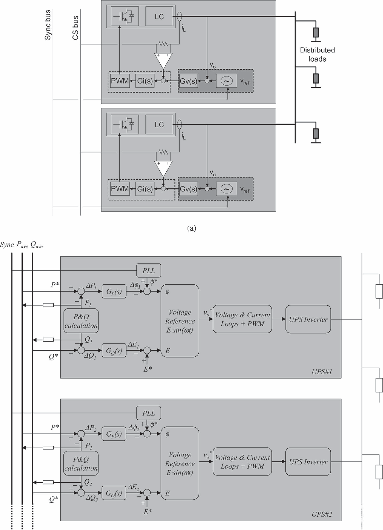 Control Of Distributed Uninterruptible Power Supply Systems 3 Phase Ups Block Diagram Semantic Scholar