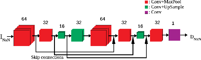 Figure 1 for Deep No-reference Tone Mapped Image Quality Assessment