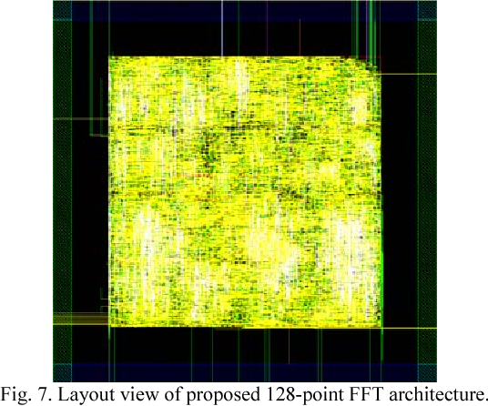 Fig. 7. Layout view of proposed 128-point FFT architecture.