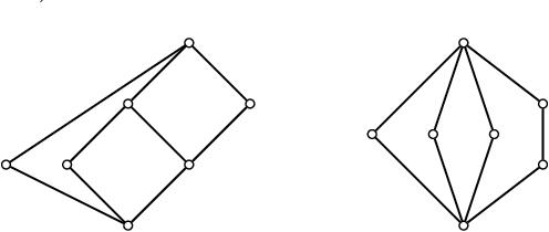 figure 7.1